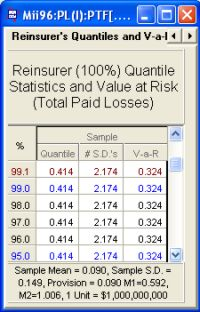 ADC reinsurer quantile and v@r table